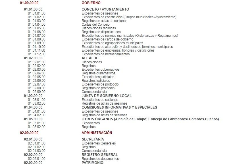 Cuadro de clasificacion de los archivos municipales de La Rioja