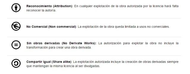 Condiciones de las Licencias Creative Commons