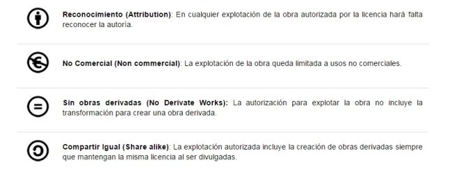 Condiciones de las Licencias Creative Commons