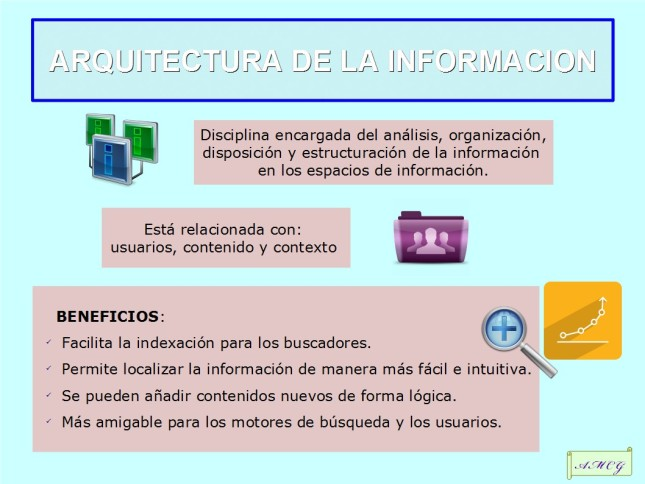 Infografia sobre la Arquitectura de la Informacion