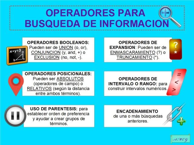 Operadores para la busqueda de informacion
