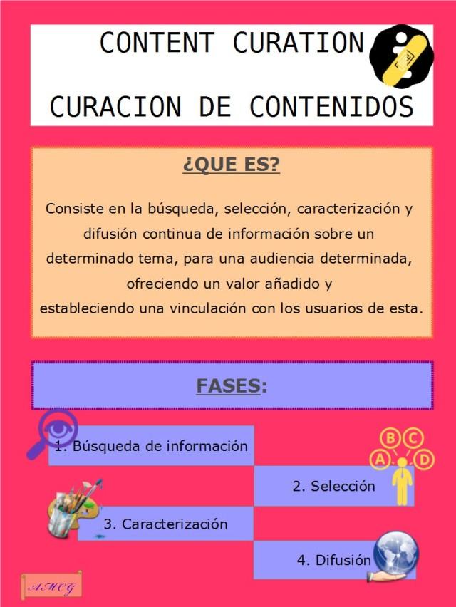 ¿Que es la Content Curation o Curación de contenidos? - Infografia