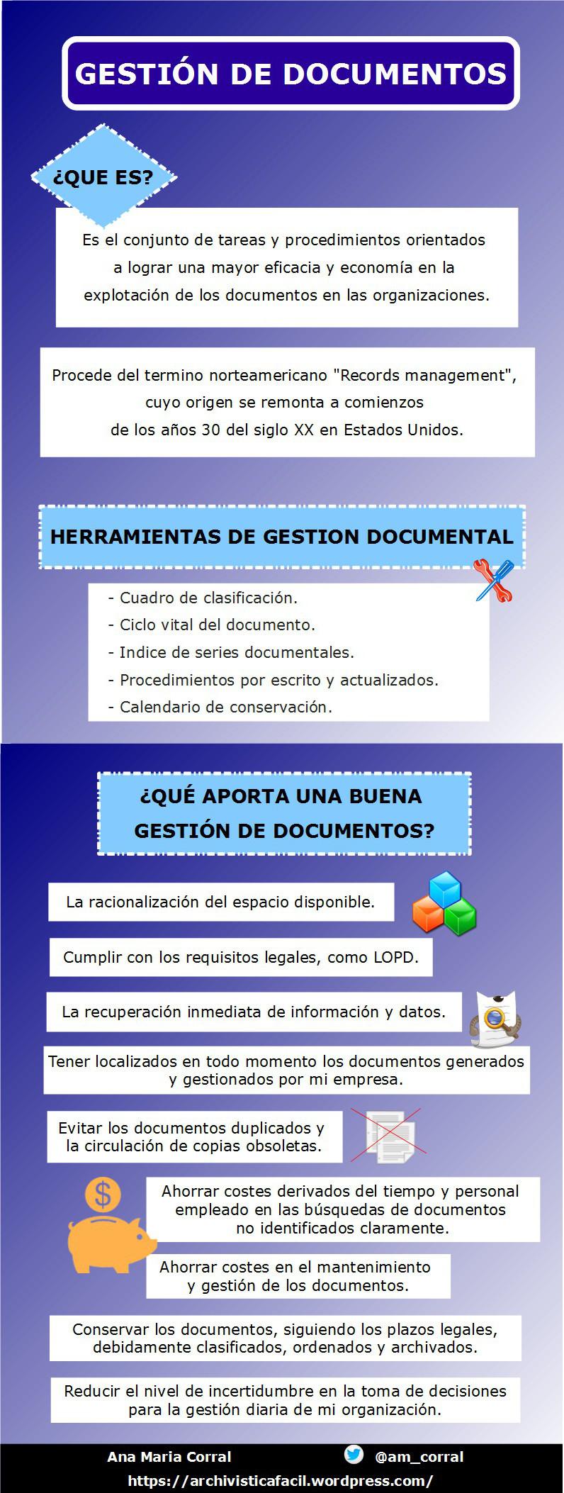 Infografia: ¿Que es la gestión documental?
