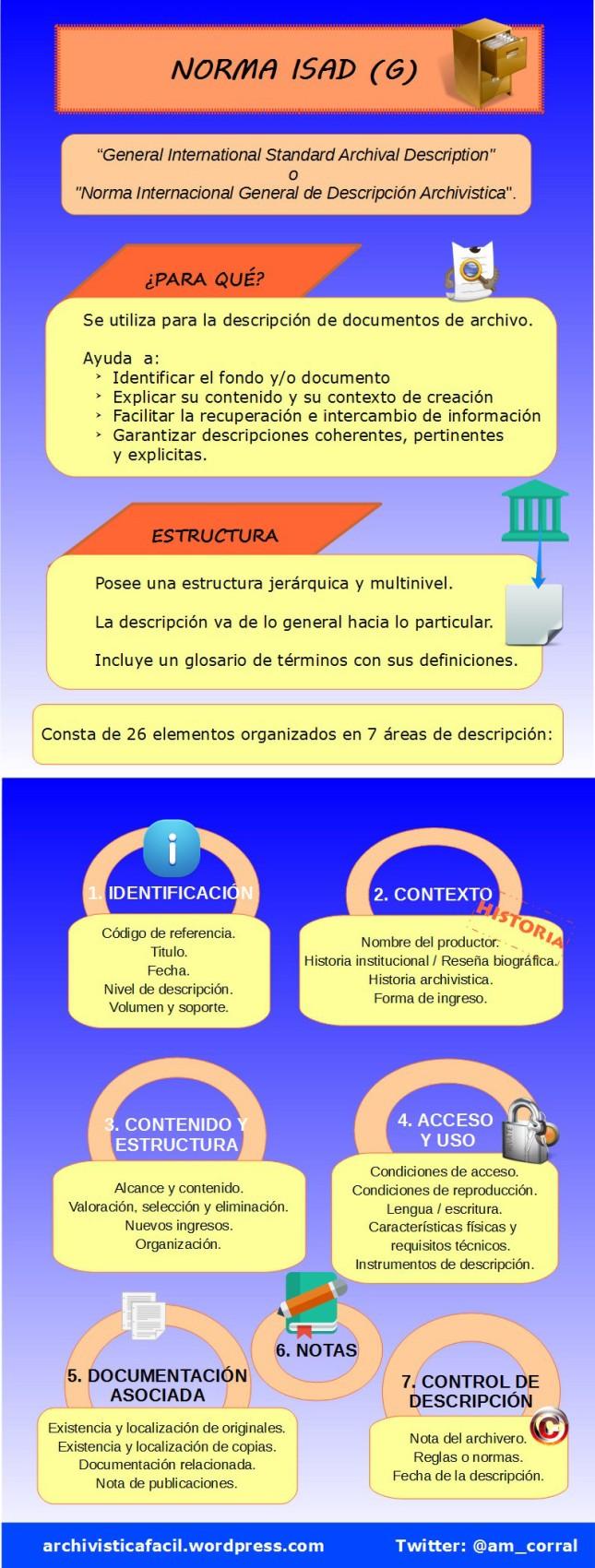 Norma ISAD (G) para descripcion archivistica