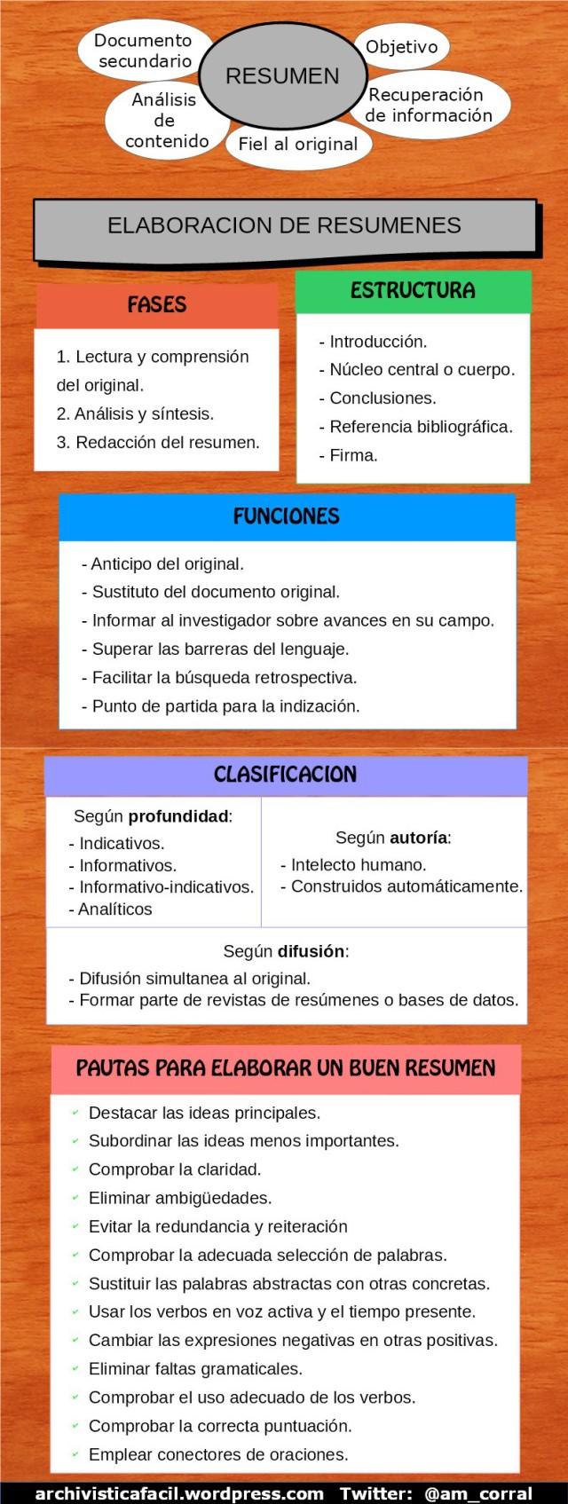 Infografia: Elaboracion de resumenes en servicios de informacion