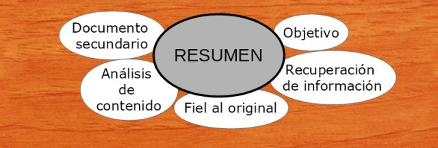Elaboracion de resumenes. Dokutekana
