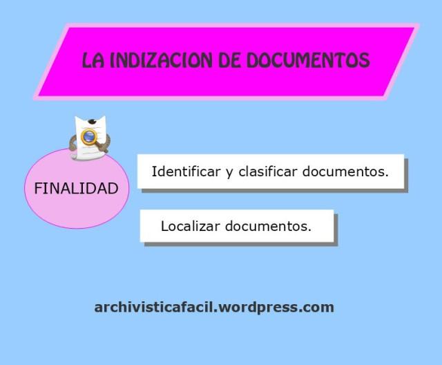 Indizacion de documentos - Dokutekana
