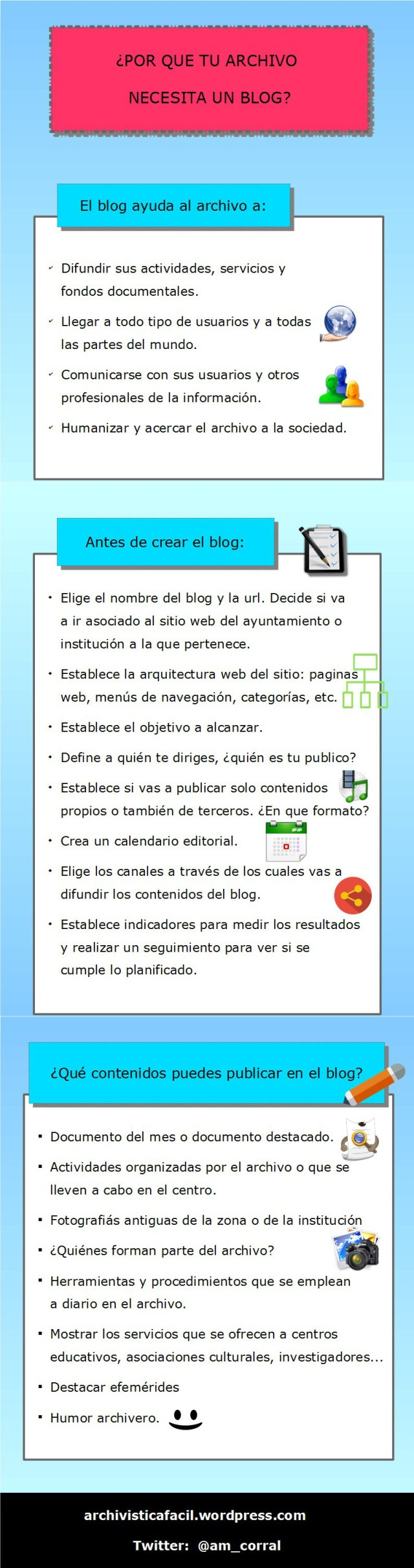 Infografia: ¿Por que crear un blog para tu archivo?