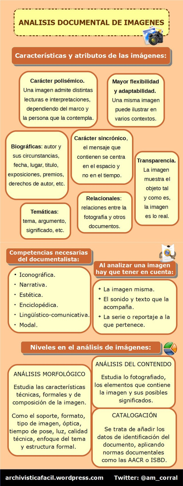 Analisis documental de imagenes