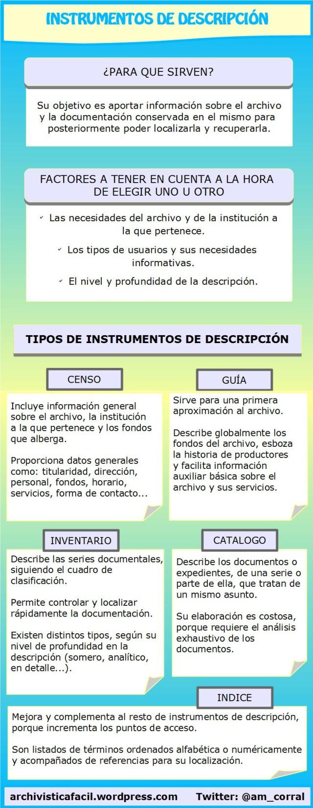 Infografia: Instrumentos de descripcion archivistica - Dokutekana