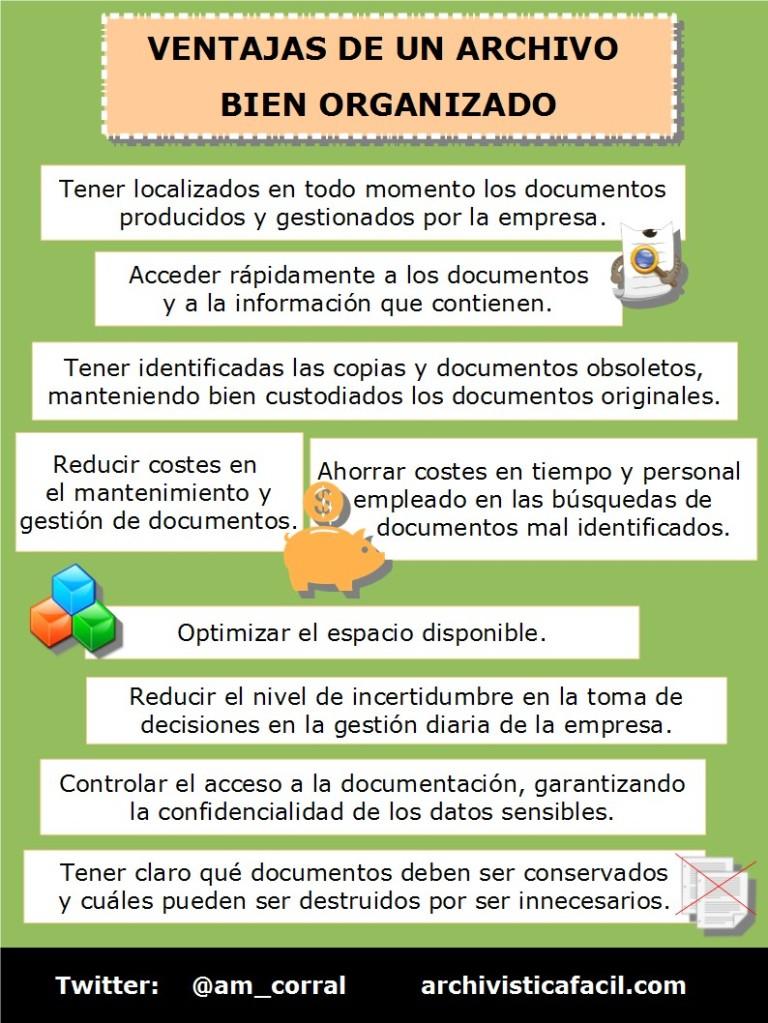 Infografia: Ventajas de un archivo bien organizado